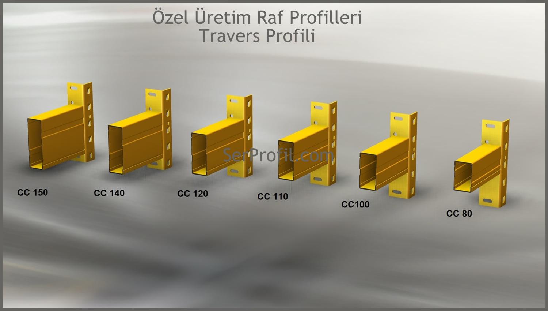 Delikli Raf Profilleri