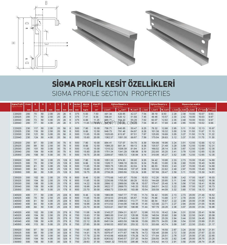 Yapısal Çelik Sigma Profil