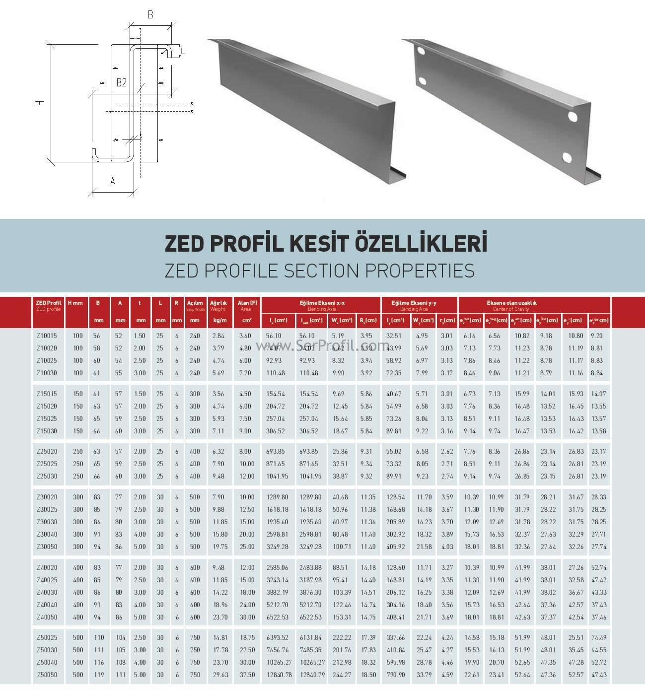 Yapısal Çelik Z Profil